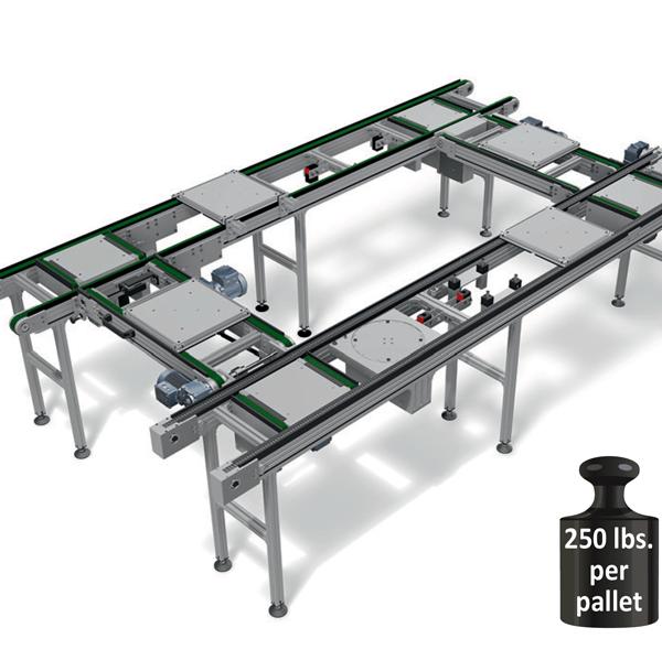 Pallet Conveyors - Control System Comparisons | mk