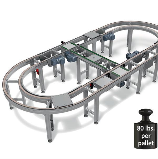 Pallet Conveyors - Control System Comparisons | mk