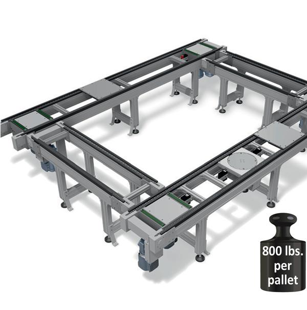 Pallet Conveyors - Control System Comparisons   mk